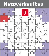 9 Netzwerk-Preise-für-webseiten-wordpress-redax24